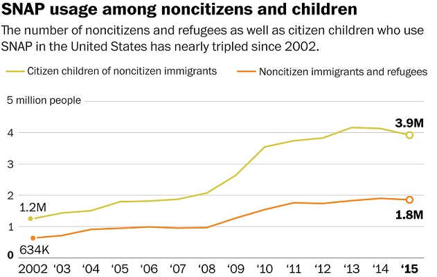 https://www.fns.usda.gov/snap/snap-policy-non-citizen-eligibility