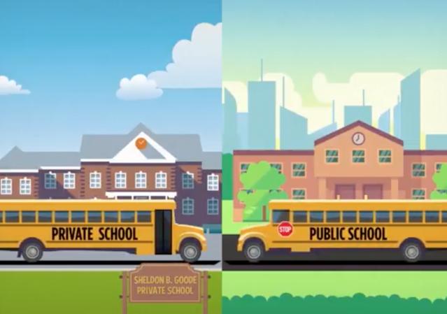 https://www.prageru.com/courses/economics/are-charter-schools-better-public-schools