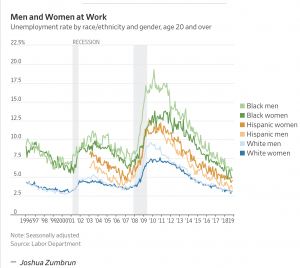 https://www.wsj.com/livecoverage/november-2018-jobs-report-analysis?mod=article_inline&mod=hp_lead_pos1