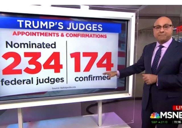 https://www.mrctv.org/videos/year-ends-msnbc-panics-over-surge-conservative-judges